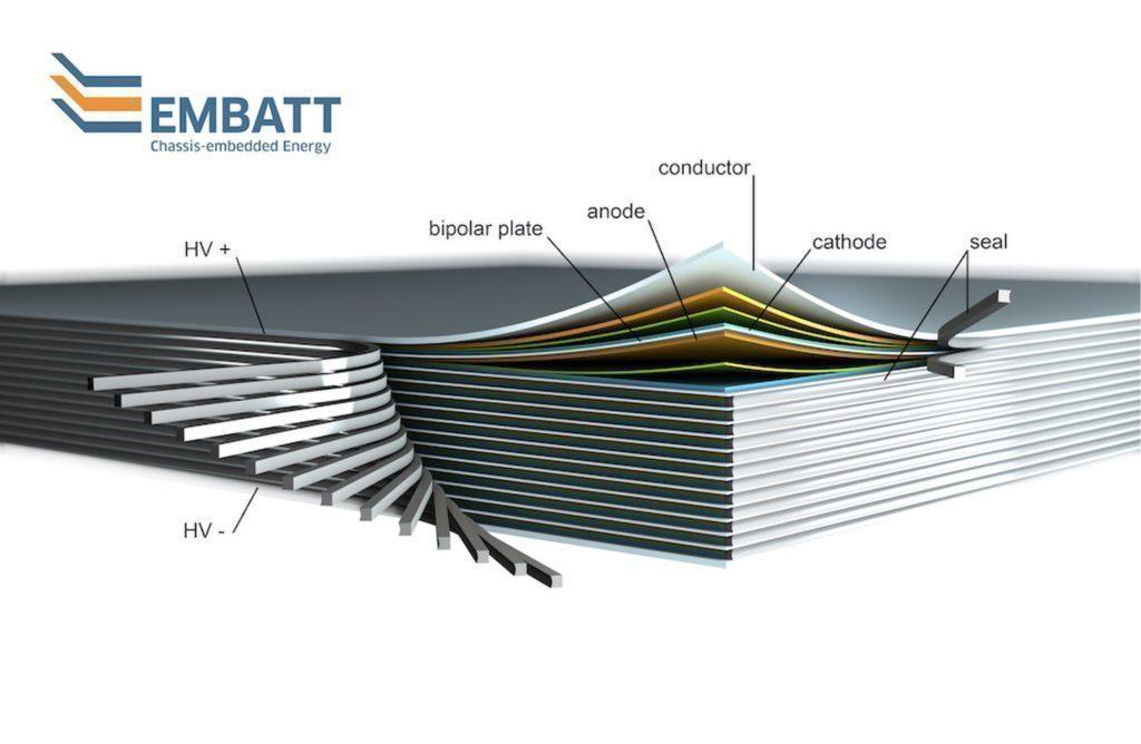 Architektura baterie MESS