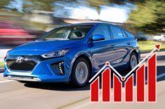 Zájem o Ioniq Electric je enormní, Hyundai zvyšuje výrobu